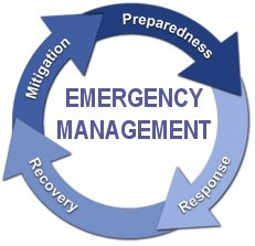 fire - services - emergency management.jpg